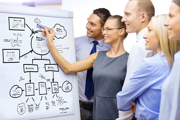 Business Analysis and Modeling